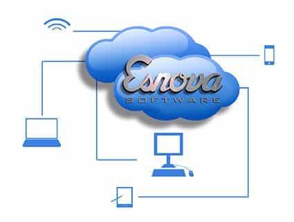uso de la Nube para empresas